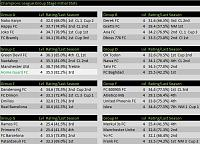 Season 93 - Are you ready?-s04-champ-groups-initial.jpg