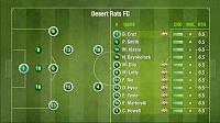 Post your Young Prospect U23 here.-s18-league-fl-r03-reno-fc.jpg