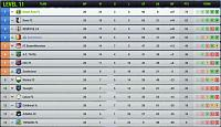 Season 93 - Are you ready?-s18-l11-league-table-final.jpg