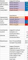 Season 93 - Are you ready?-s18-club-records.jpg