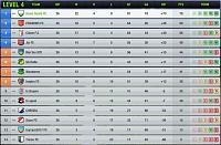 Season 93 - Are you ready?-s04-l04-league-table-final.jpg