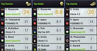 Season 93 - Are you ready?-s04-l04-league-top-players.jpg