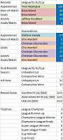Season 93 - Are you ready?-s04-club-records.jpg