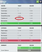 When to sell the players?-finance-d27.jpg