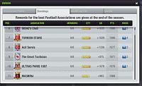 Association Standings weird stuff (maybe a bug???)-1-association.jpg