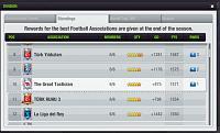 Association Standings weird stuff (maybe a bug???)-1-association1.jpg