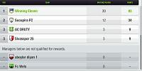 How many teams of your league, played with Mourinho's team-screenshot-418-.jpg