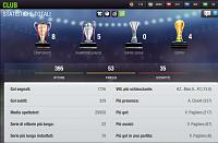 Celebrating Club History returning: show your all time stats!-cattura.jpg