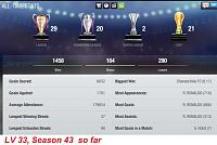 Celebrating Club History returning: show your all time stats!-history-day-26.jpg