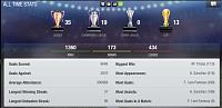 Celebrating Club History returning: show your all time stats!-arsenalfc.jpg