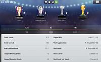 Celebrating Club History returning: show your all time stats!-statistik-overall_vorletztertag.jpg