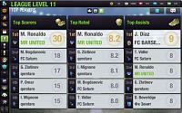 Who is ur best signing this season ?!-top-score.jpg