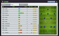 Hehe..I'm  a super power in my Champion League Group..Again...come..come and see..-5.jpg