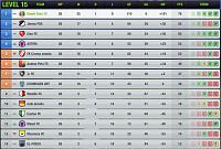 Season 98 - Are you ready?-s22-l15-league-table-final.jpg
