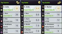 Season 98 - Are you ready?-s22-l15-league-top-players.jpg