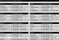 Season 98 - Are you ready?-s23-champ-groups-initial.jpg