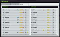 Hehe..I'm  a super power in my Champion League Group..Again...come..come and see..-d2.jpg