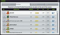 Hehe..I'm  a super power in my Champion League Group..Again...come..come and see..-as2.jpg