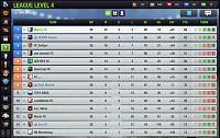Season 99 - Are you ready?-season-4-league-standing.jpg