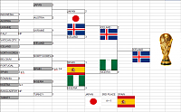 World Cup of Guessing Scores VIIth edition-7wc-winner.png