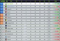 Season 99 - Are you ready?-s10-l10-league-table-final.jpg