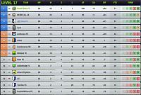 Season 99 - Are you ready?-s24-l17-league-table-final.jpg