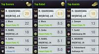 Season 99 - Are you ready?-s24-l17-league-top-players.jpg