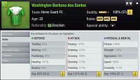 Player longest name in TE-hg-washington-barbosa-dos-santos-59t10m.jpg