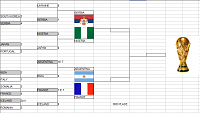 World Cup of Guessing Scores IXth edition-9th-wc-semi.png