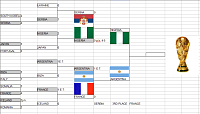 World Cup of Guessing Scores IXth edition-9th-wc-finale.png
