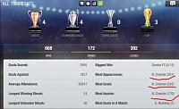 My best scorer doesn't score anymore.-all-time-stats.jpg