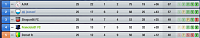 Thrilling Battle for the 3rd place-last-match-3-season-23.png