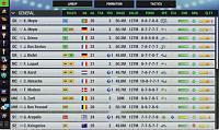 Desesperante Adios....-s118-before-supercup-119-vs125.jpg