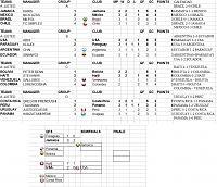 Copa América - Torneo del foro-ca-big-pic-qfs.jpg