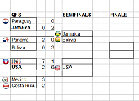 Copa América - Torneo del foro-ca-sfs1.png