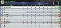 Volviendo a Top eleven después de 2 años primeras 9 jornadas-liga.jpg