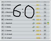 Bad player? Hidden values?-parowa-5.png