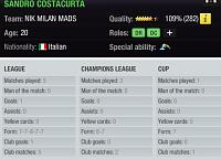 Overall Rating or White Skills?-rates-costacurta-109.jpg