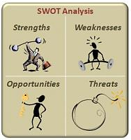 A Guide for fast trainers-marketing-swot-analysis.jpg