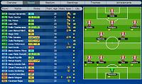 The new league draw system-chi-lineup.jpg