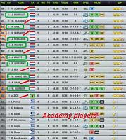 Road to Success - How to Win the Cup-team-d2.jpg