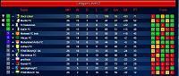 Dacii Liberi-league-standings.jpg