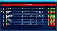 Dacii Liberi-team-ranking.jpg