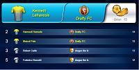 Drafty F.C.-goluri.jpg