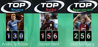 Aston Villa-top14.jpg