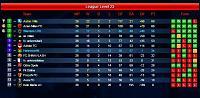 Aston Villa-final-campionat-lvl-23.jpg