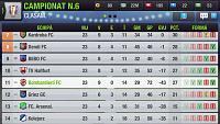 Bombardierii FC-screenshot_20171012-084929.jpg
